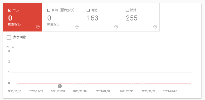 Search Consoleカバレッジ